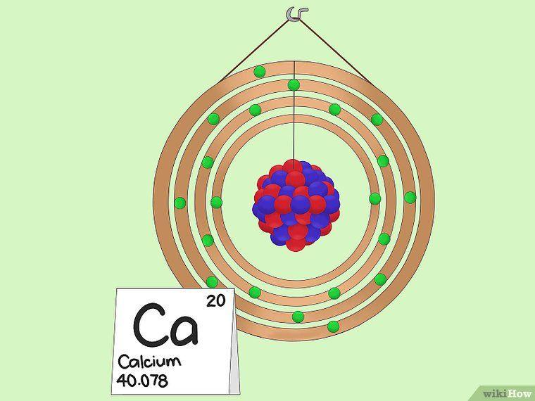 How To Make A Small 3d Atom Model 3d Atom Model Atom Model Atom Model Project