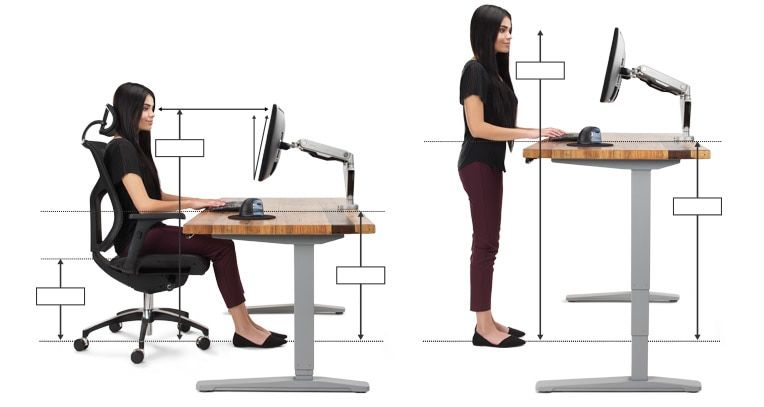 Outstanding Ergonomic Office Desk Chair And Keyboard Height Calculator Bralicious Painted Fabric Chair Ideas Braliciousco