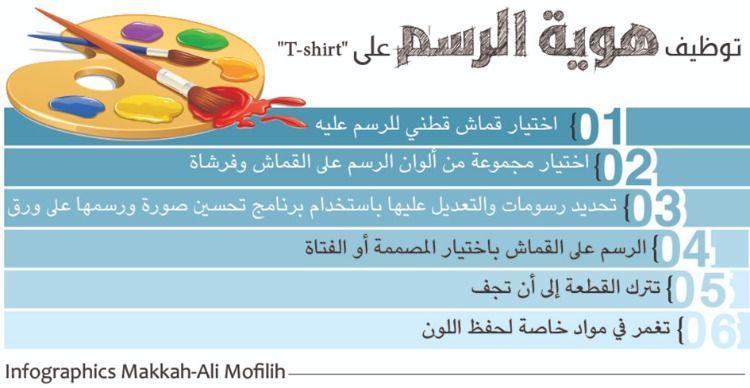 توظيف هوية الرسم صحيفةـمكة انفوجرافيك هوايات Infographic T Shirt Shirts