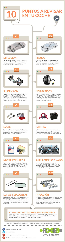 10 Puntos A Revisar En Tu Coche Antes De Semana Santa Mecanico De Autos Mantenimiento De Automóviles Cosas De Coche