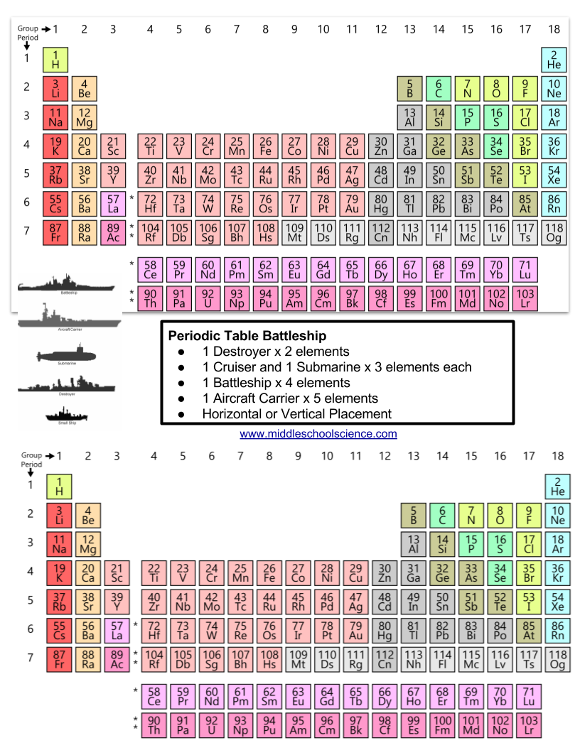 Periodic table battleship handout 2018 color science for secondary periodic table battleship handout 2018 color urtaz Image collections