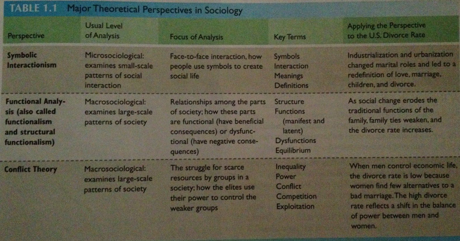 an analysis of a sociological perspective to health and illness A growing area in sociology investigates the social causes and consequences of mental health and illness the social causes of mental illness have included disadvantaged social statuses and stress social stress theory became prominent in the 1980s and continues to guide many sociological studies .
