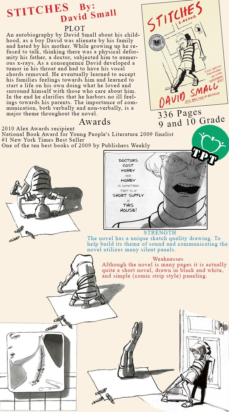 Comprehension Questions For David Small S Graphic Novel Stitches Graphic Novel Visual Literacy Novels [ 1318 x 735 Pixel ]