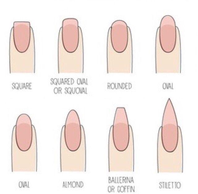 Nail Shape Gel Nails Shape Nail Shapes Nail Shapes Squoval