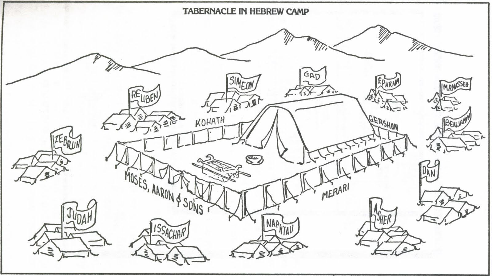 Tabernacle Coloring Page Free Wonder Kids
