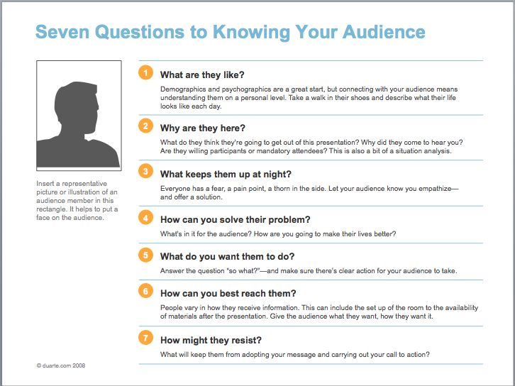 One Minute, One Question How Well Do We Do Audience Analysis?