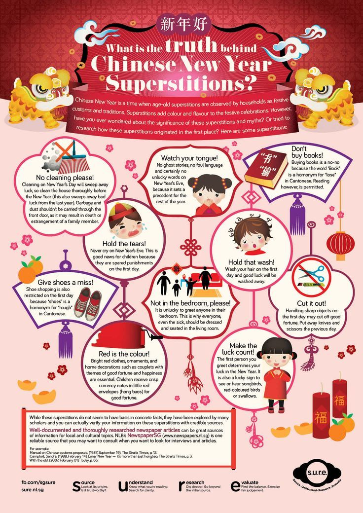 Why are the superstitions for Chinese New Year and why so ...
