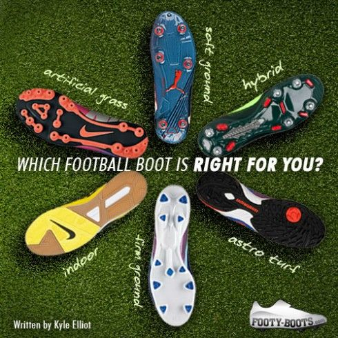 Football, Footy, Boots