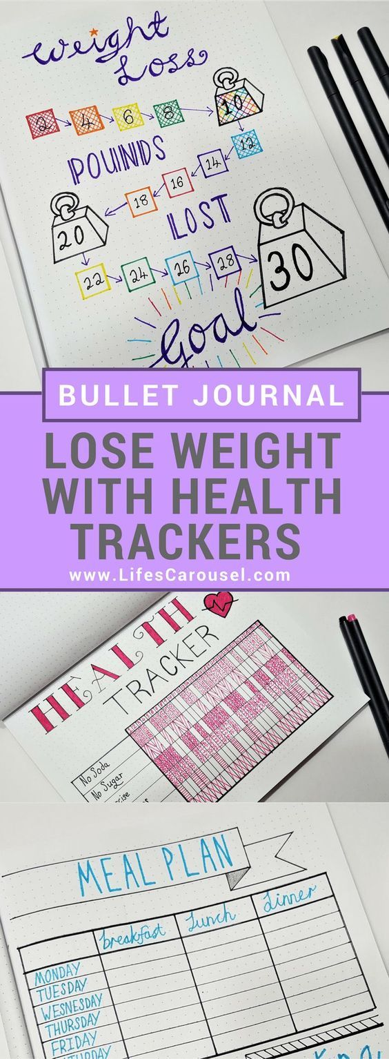 Weight Loss Tracker Ideas for Bullet Journal in 2019