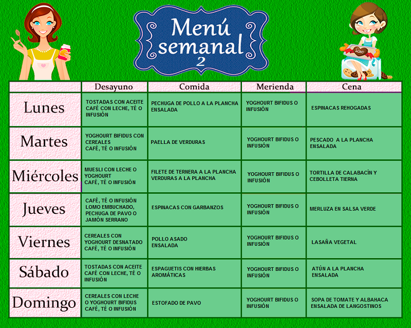 Men s semanales para la dieta disociada estos men s for Menu semanal verano