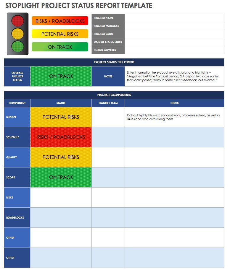 Status Report Template - weekly report template ppt weekly project
