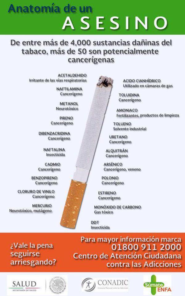 anatomia de un asesino cigarrillo - Buscar con Google | Anatomía de ...