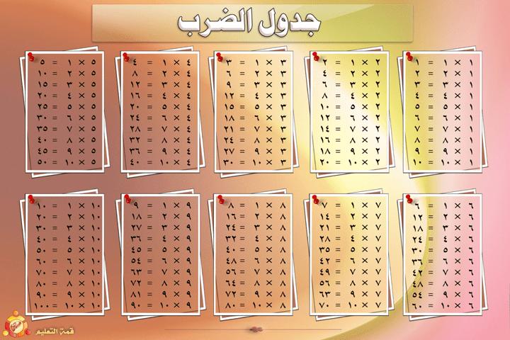 جدول الضرب بالعربي كامل مع طريقة الحفظ بسهولة English Worksheets For Kids English Activities For Kids Math Subtraction