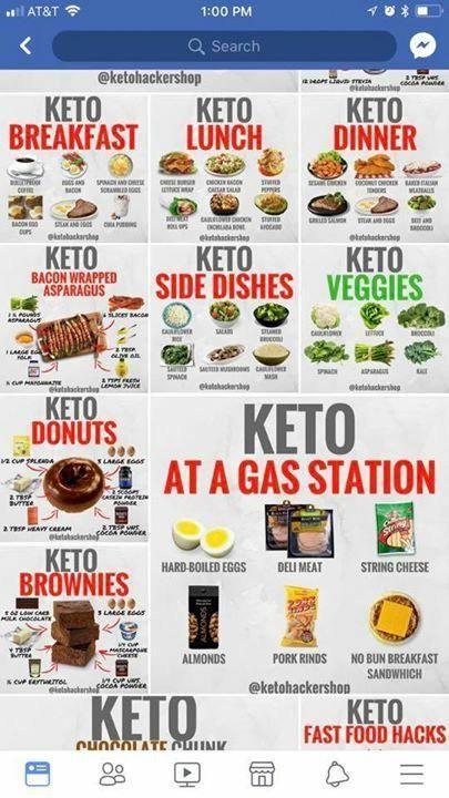 keto diet menu for men