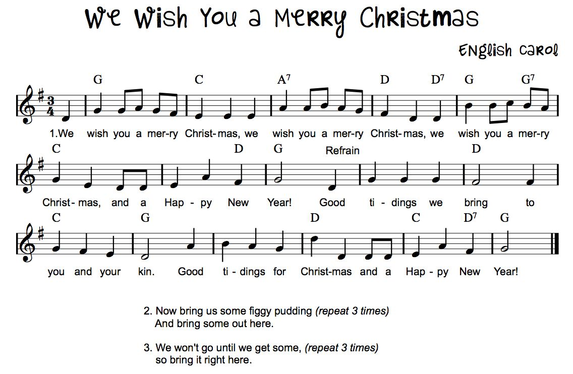 We Wish You a Merry Christmas | Holidays! Tunes | Pinterest