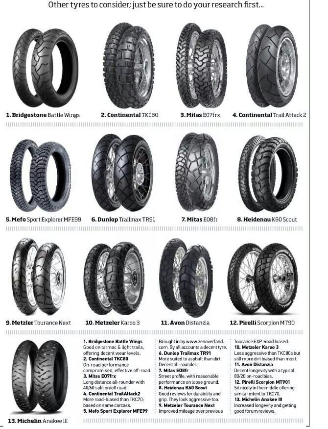 Tyres Motorcycle Tires Cafe Racer Bikes Cafe Racer Parts