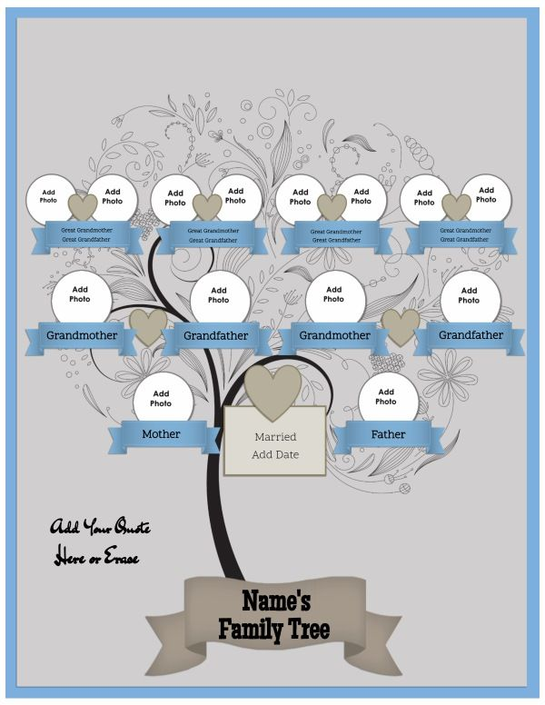 free family tree template that can be customized online