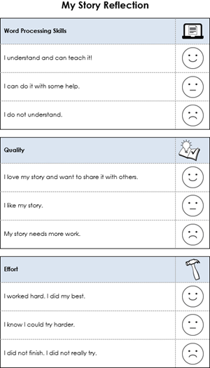 New Google Docs Project For Primary Grades Gettin Techy - Google docs checklist