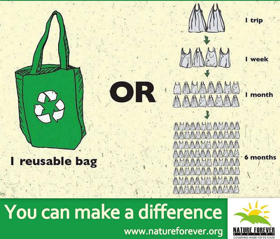 Plastic bag for you - Don T Forget To Carry Your Own Cloth Bag For Shopping Today Say No
