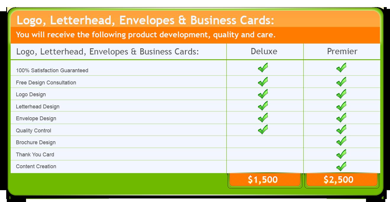 100 Customer Satisfaction Two Design Options Color Coordination With Brand Colors Company Logo Letterhead Design Brochure Design Design Consultant