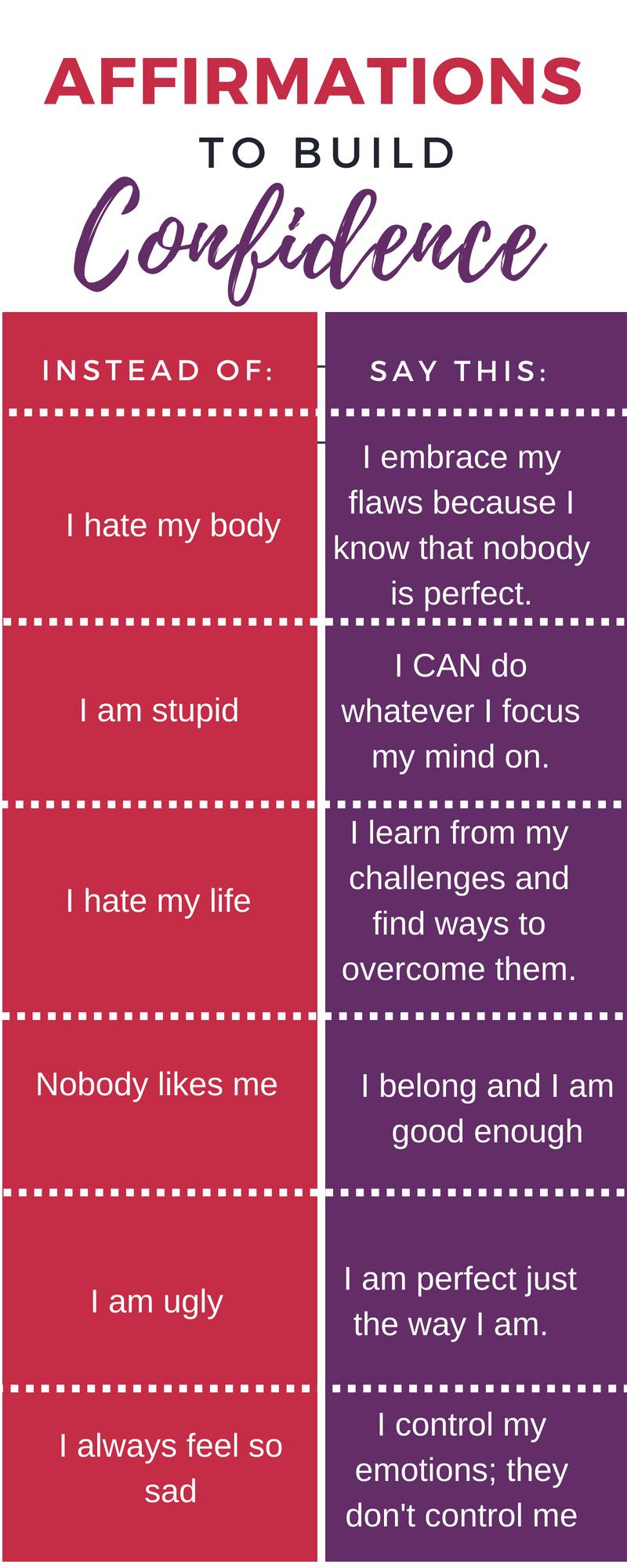 Positive Affirmations To Build Self Esteem