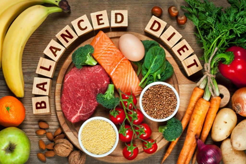 How Do Men Could Overcome Their Erectile Dysfunction Diet And Nutrition Flexitarian Diet Balanced Diet