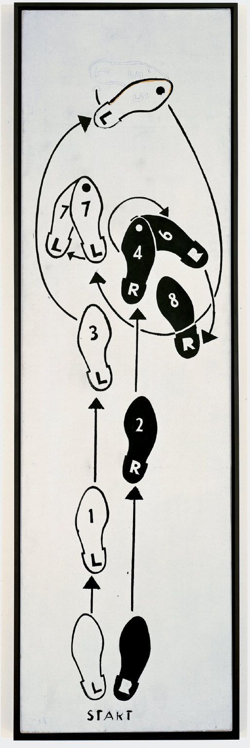 hight resolution of andy warhol dance diagram google search