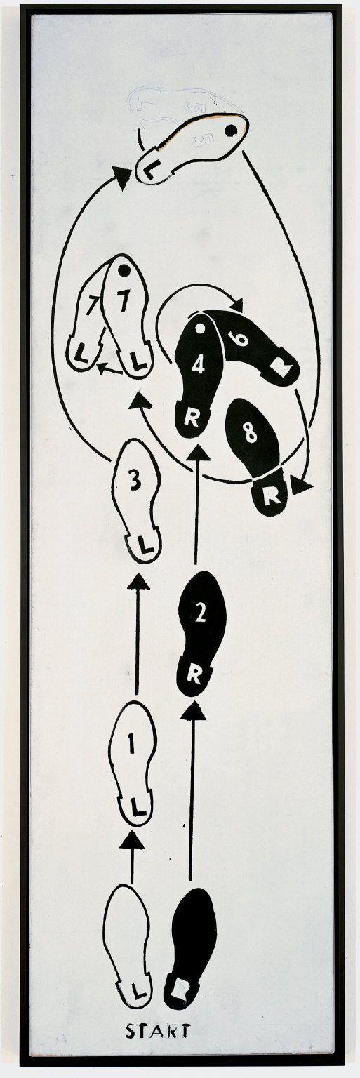 andy warhol dance diagram google search [ 513 x 1536 Pixel ]