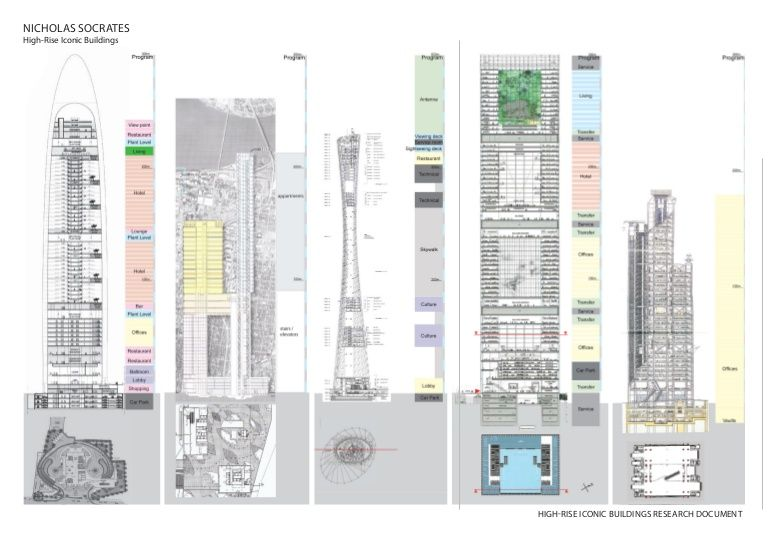 High Rise Building Research Document By Http