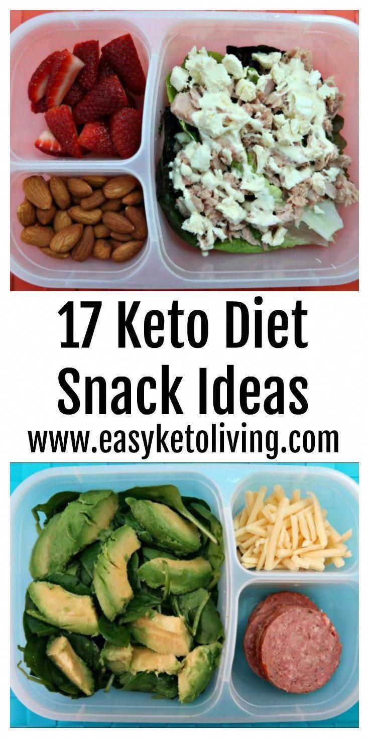 Keto diet foods to eat and foods to avoid ketodietlunch