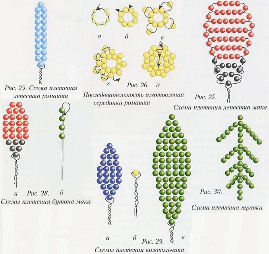 Фото со схемами цветов из бисера