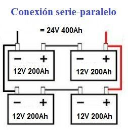 conexion serie y paralelo de bater as elok. Black Bedroom Furniture Sets. Home Design Ideas