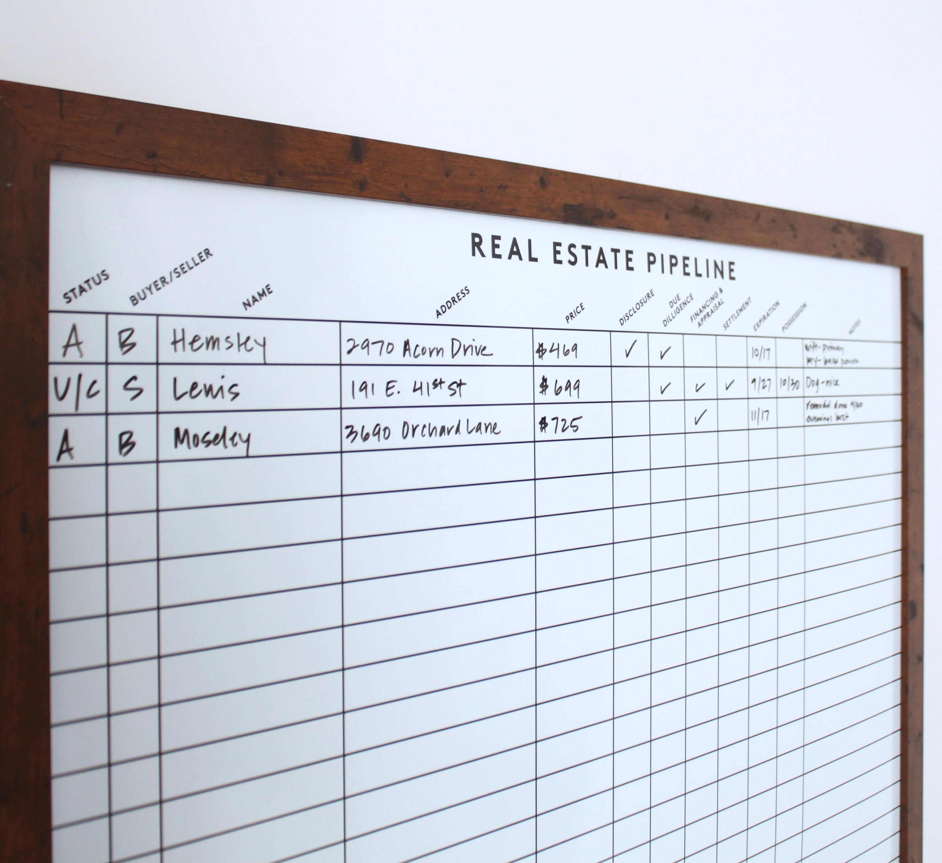 Attention Realtors!  Dry erase board for Real Estate Agents - combined buyer and seller whiteboard #realestatetips