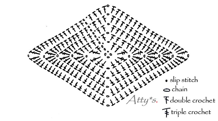 atty\'s: Crochet Diamond Motif Pattern | Crochet | Pinterest | Háčkovanie