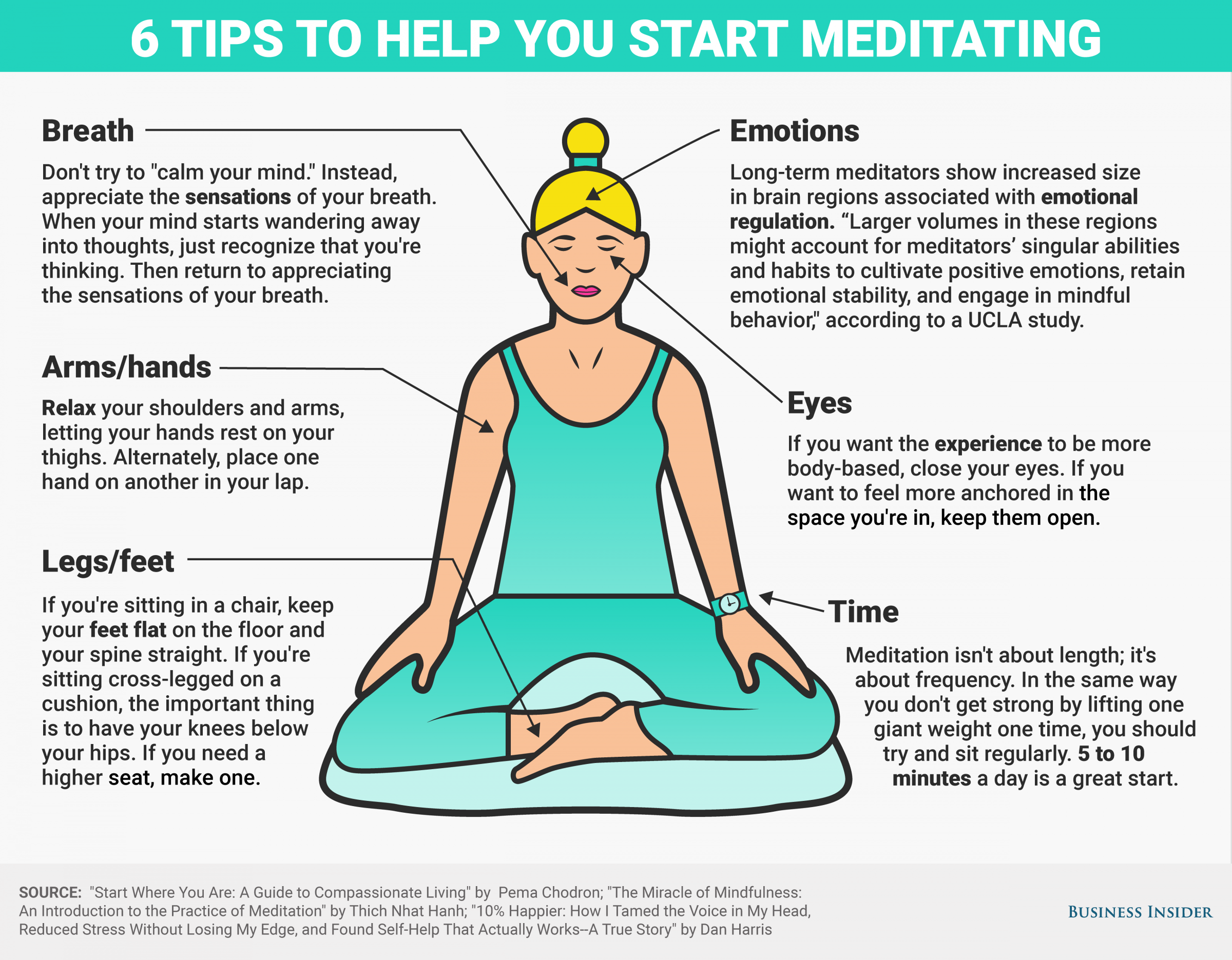 Meditation Techniques For Beginners - 3 Simple Tips To Get ...
