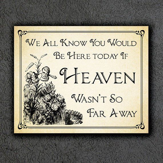 photo about We Know You Would Be Here Today Free Printable identified as Alice within just Wonderland Printable Wedding day Signal We Understand Yourself Would