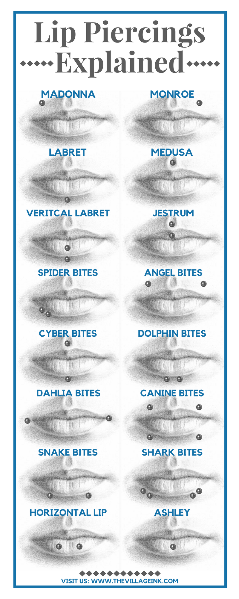 Who Knew There Were So Many Different Kinds Of Lip Piercings? Learn More At: