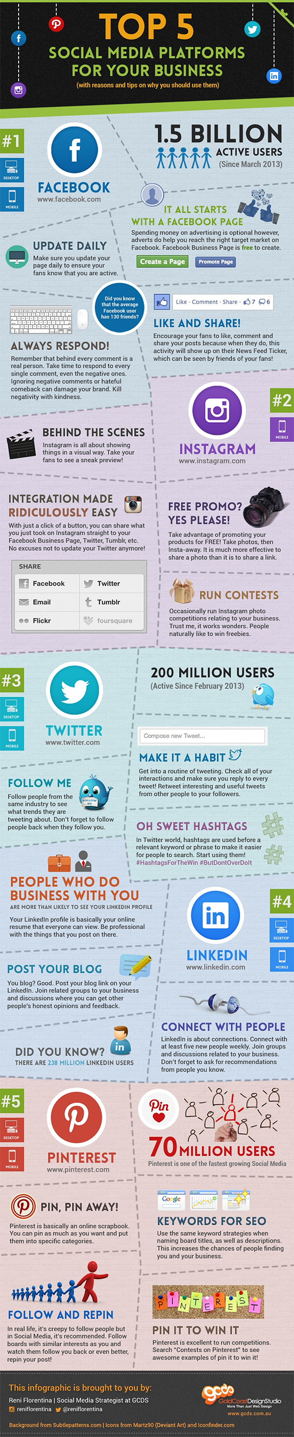 The Top 5 Social Media Platforms You Should be Using to Market Your Business #Facebook #Twitter #LinkedIn #Instagram #Flickr #infographic