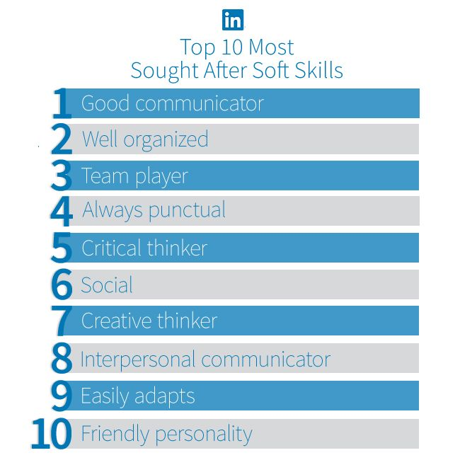 Soft Skills Crucial To Landing Your Dream Job Business and - soft skills list