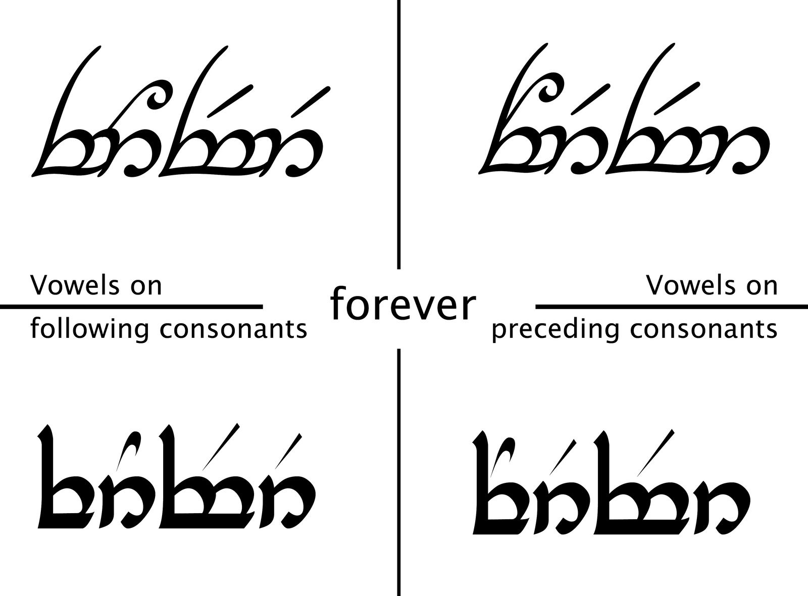 Forever in Elvish...couples tattoo?