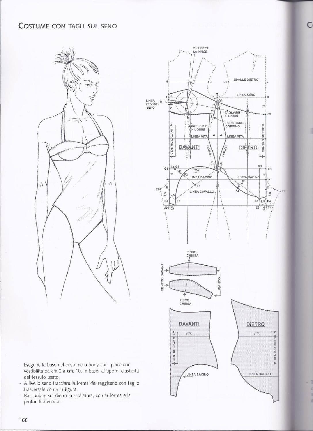 Pin von Nina Riggs #1 auf Sewing ~ Swimwear patterns | Pinterest