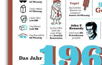 Geschichte als Geschenk zum Geburtstag /& Jubiläum Chronik 1960 Designerwerk