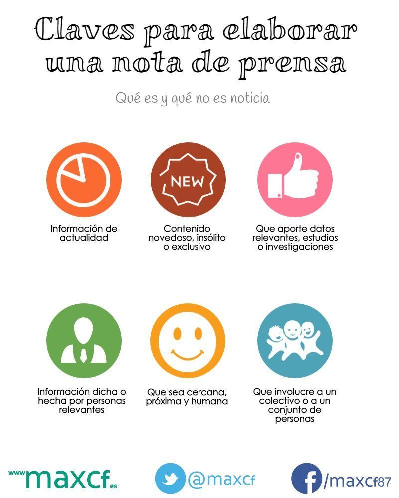 Infografía Claves Para Redactar Una Nota De Prensa Maxcf Nota De Prensa Diseñador Web Freelance Infografia