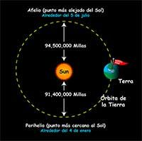 What Causes The Seasons Nasa S The Space Place Universo Apareciste Tu Nasa