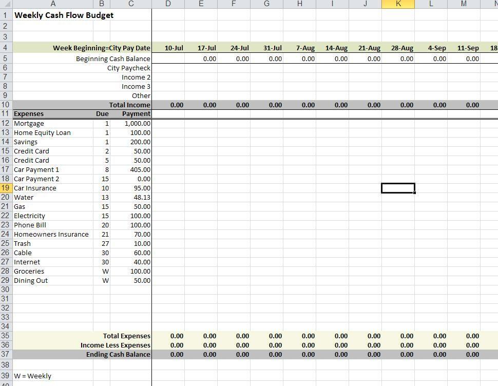 Personal Budget Worksheet personal weekly budget spreadsheet