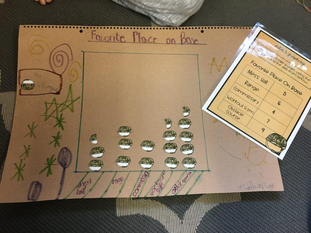Pin On Elementary Test Prep Ela Amp Math
