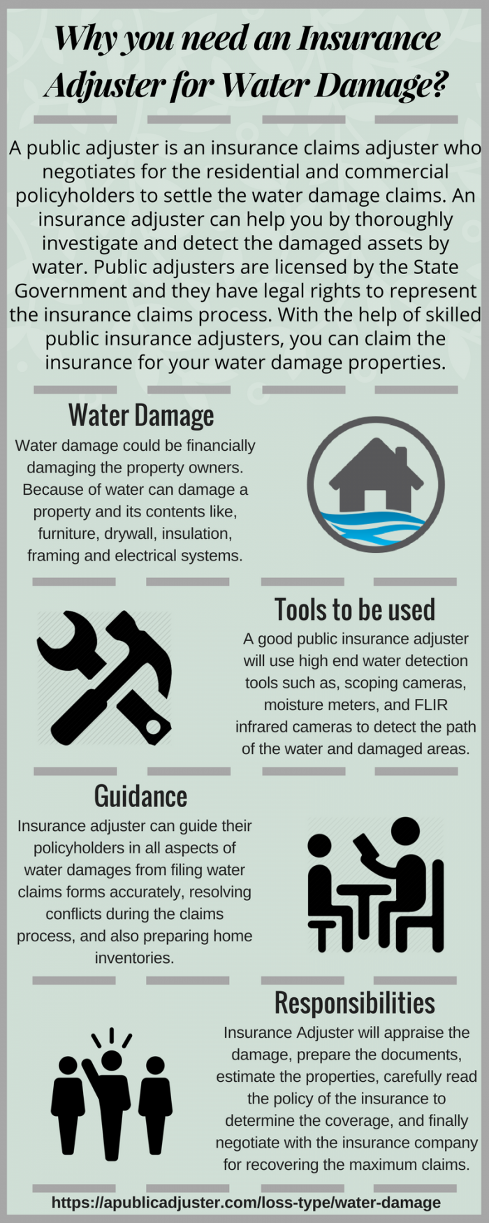 Why You Need An Insurance Adjuster For Water Damage Infographic