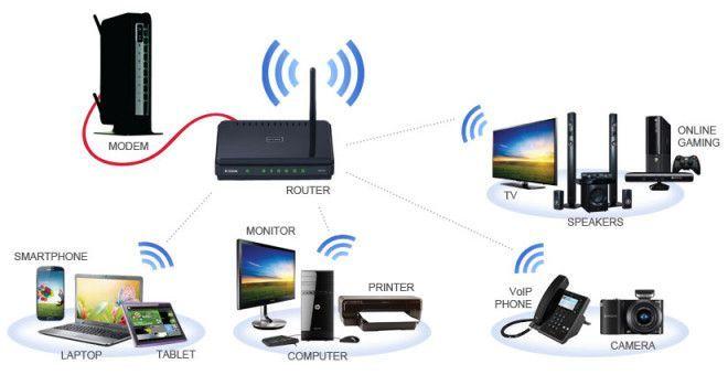 Asus belkin apple wireless router repair home setup in Dubai | dubai