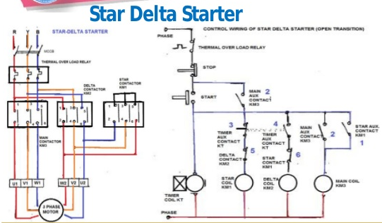 Star Delta Starter Electrical circuit diagram