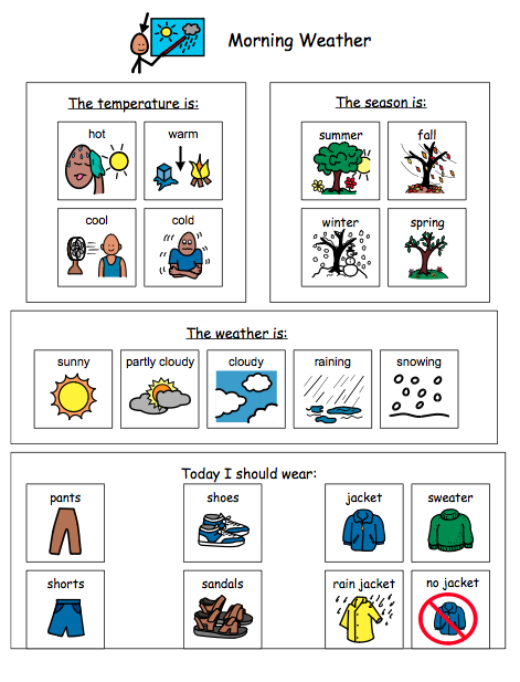 Worksheets For Special Ed : Special education adapted calendar activities weather